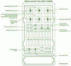 roadrunner fuse box diagram wiring library 2006 ford e250 fuse box diagram e printable