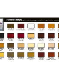 Mohawk Color Chart Tone Finish Toner Richelieu Hardware