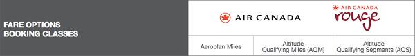 Air Canada Aeroplan Loyalty Program 2019 Update
