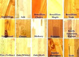 Types of woods for furniture Light Ash Wood Woods Used For Furniture Types Of Wood In Furniture Types Of Wood For Furniture Making Types Woods Used For Furniture Busnsolutions Woods Used For Furniture Woods Furniture Clarkesville Georgia