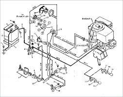 sears lawn mower wiring diagram wiring diagram schema craftsman 46 inch riding mower blades jcvillafan co sears furnace wiring diagram sears lawn mower wiring diagram