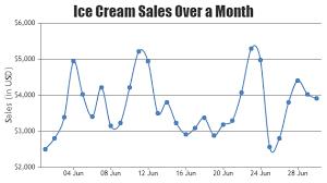 Asp Net Mvc Charts Graphs With Simple Api Canvasjs