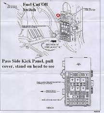 ford expedition fuse box diagram f 150 location vehiclepad 2005 ford expedition 5.4 fuse box diagram at Ford Expedition 2005 Fuse Box Diagram