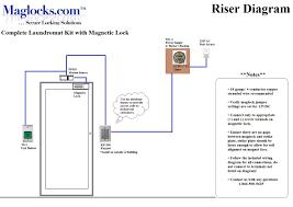 door access control system wiring diagram for keypad diagram png Keypad Wiring Diagram door access control system wiring diagram for laundromatkit 2 jpg wiring diagram entry keypad