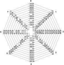 2003 Eight-Group Periodic Table From Number Patterns in Nature by ...
