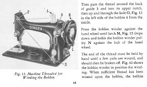 How To Put The Thread In A Singer Sewing Machine