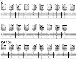 6 String Bass Notes Chart Www Bedowntowndaytona Com