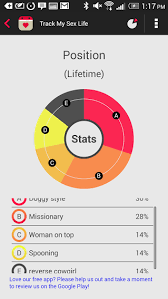 Life Chart App I Tried To Quantify My Sex Life And I Am Appalled The Kernel