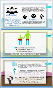 n workers aren t getting enough time their families work life balance infographic 8oct13