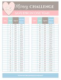 Penny Money Challenge Chart 2 Easy Money Savings Challenges Savings Challenge Money