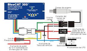 lpg wiring diagram lpg car diagram download with within john deere aeb lpg wiring diagram at Lpg Wiring Diagram