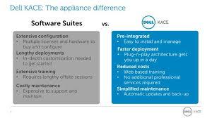 Ppt The Dell Kace Systems Management Appliance Advantage