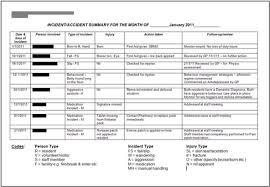 Contoh Incident Report Koran Opencertificates Co