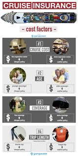 Auto Insurance Company Comparison Chart Pin On Travel Your World Cruise Planners Www