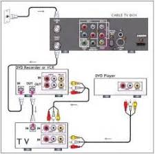 similiar cable tv connection diagram keywords cat 5e wiring diagram on vcr to cable wiring diagram for direct tv