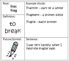 Vocabulary Chart Pdf Tree Graphic Organizer Vocabulary Chart Word Or