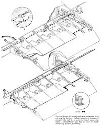 Hydraulic actuation is by means of push pull tubes and 1 8 preformed tinned carbon steel cables lockheed fowler type flaps are used for takeoff
