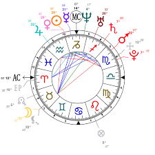 Astrology And Natal Chart Of Kevin Parker Musician Born