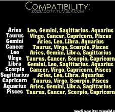Zodiac Signs Friendship Compatibility Chart Www
