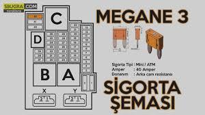 renault megane 3 fuse box diagram electrical drawing wiring diagram \u2022 renault laguna fuse box layout renault megane 3 fuse box diagram