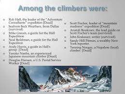 The 1996 Everest Tragedy Case Study