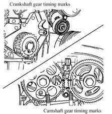 similiar 2004 chevy aveo serpentine belt diagram keywords aveo wiring diagram chevy aveo serpentine belt diagram 2008 chevy aveo