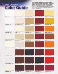 Fiberlay Gelcoat Color Chart