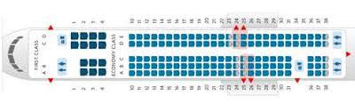 Md 88 Seating Gbpusdchart Com