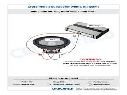 subwoofer wiring diagrams gallery image 24 dual 2 ohm sub dual 2 ohm wiring diagram subwoofer wiring diagrams gallery image 24 dual 2 ohm sub