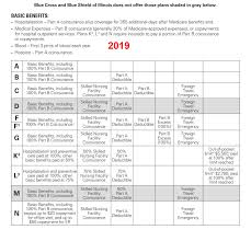 Hospice Benefit Period Chart Medicare Blutter Insurance Group