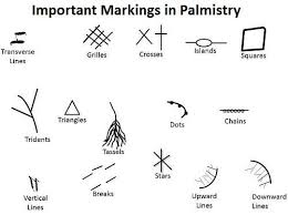 Foot Reading Basics Tips And Secrets Palmistry