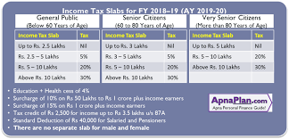 Budget Salary Calculator Income Tax Calculator For Fy 2018 19 Ay 2019 20 Excel