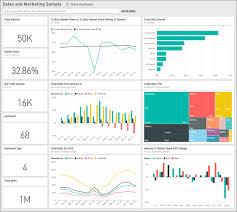 marketing dashboard template. Sales and Marketing sample for Power BI Take a tour Power BI