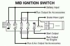 89 mustang wiring harness diagram efcaviation com 89 mustang instrument cluster wiring at 1989 Mustang Ignition Wiring Diagram