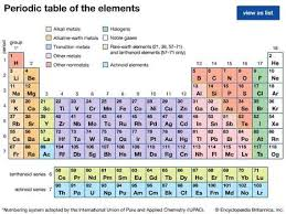 Noble Gas Definition Properties Uses Facts Britannica