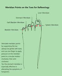 Foot Pressure Points Chart Foot Reflexology Chart Complete Guide For Reflexology Foot