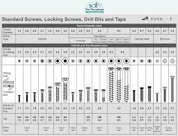 Wood Screw Drill Bit Chart Drill Bit Chart For Wood Screws Power Drills Accessories