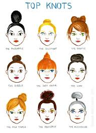 Bun Chart Top Knot Chart Sweet They Have Names Lol In 2019 Bun