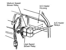97 Jeep Map Sensor Wire Diagram