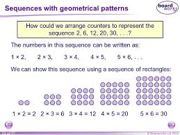 Pattern 3 12 4 20 Awesome KS488 Mathematics A48 Sequences Ppt Download