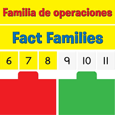Multiplication And Division Fact Families Pocket Chart Cards Refill