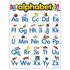 Alphabet Value Chart