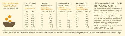 Kitten Feeding Chart Acana Regionals Meadowland Dry Cat Food