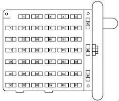 ford e 450 (1997 2008) fuse box diagram auto genius 1999 ford f150 fuse panel diagram ford e 450 (1997 2008) fuse box diagram