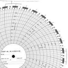 Circular Chart Paper Barton Circular Chart Recorders Archives Direct Supply Fzc