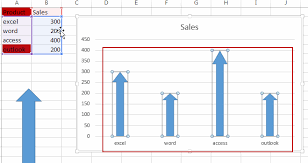 How To Add Arrows In Excel Chart How To Add Arrows To Column Chart In Excel Free Excel Tutorial