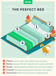How To Buy Sheets