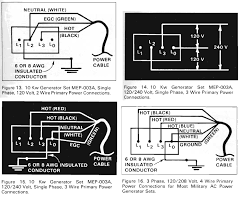 how to wire a mep002a or mep003a diesel generator green mountain 240 Single Phase Wiring Diagram figures 13 14 15 16 wiring military generators 240v single phase wiring diagram