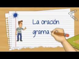http://www.ceiploreto.es/sugerencias/ceipchanopinheiro/2/ordenar_oraciones_4_2/orden4.html