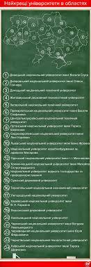 Вступ в Україні кращі університети України  Найкращі університети в областях України рейтинг 2017